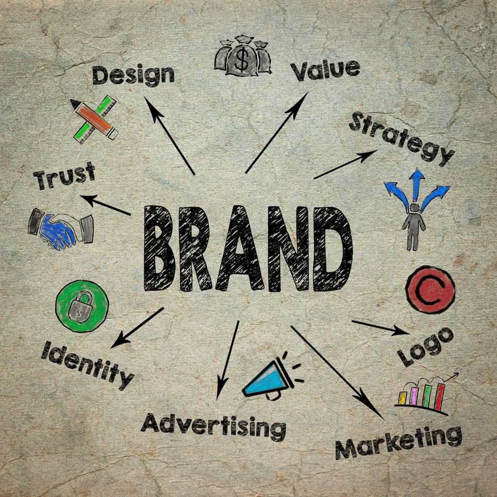 Branding Strategy Services